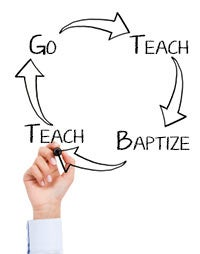 The Cycle of Evangelism