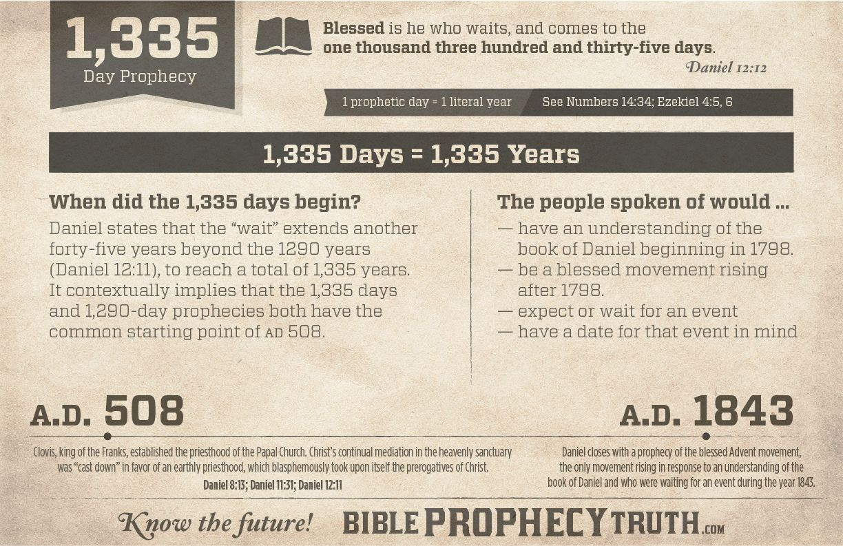the 1335 year prophecy chart