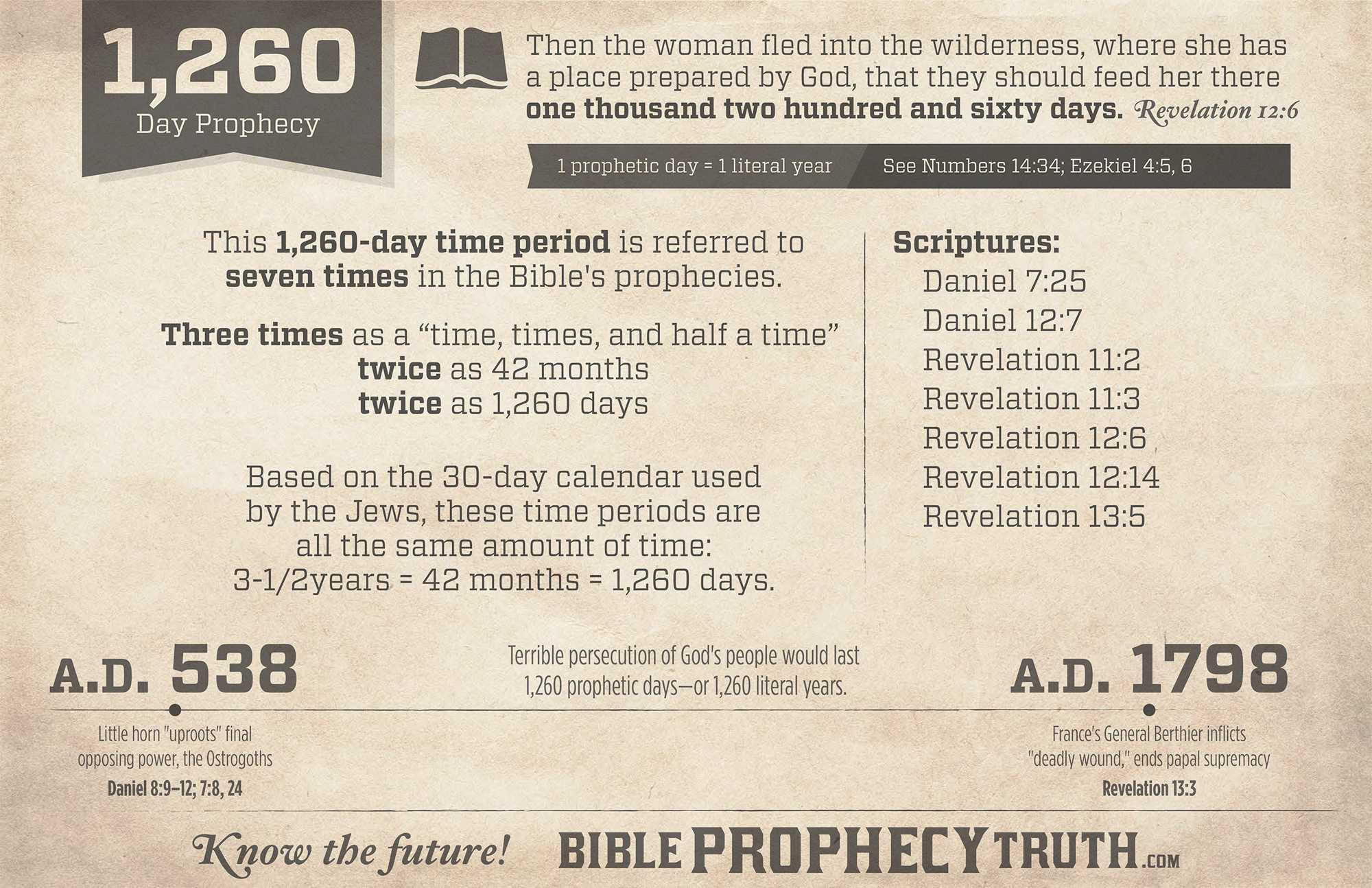 the 1260 year prophecy chart