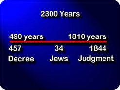 13. ダニエルに語った天使によると、2300年の終わりにどんなことが起きますか?